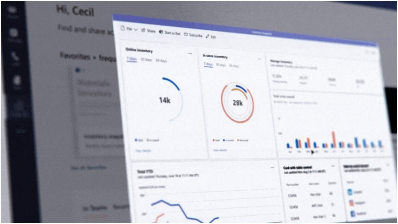 Microsoft Ignite 2020 – Teams Yenilikleri: Yönetimsel Geliştirmeler